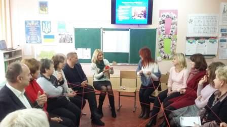 Практичне заняття  для педагогів м. Рівного