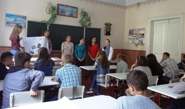 Презентація проектів